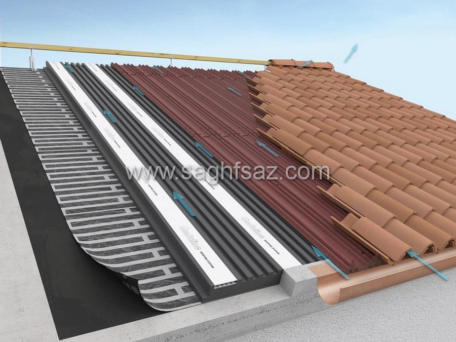 اجرای سقف آندولین